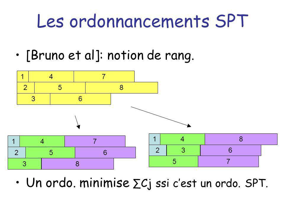 [Bruno et al]: notion de rang. Un ordo. minimise Cj ssi cest un ordo. SPT. 1 2 3 4 5 6 7 8 1 2 3 4 5 6 7 8 1 2 3 4 5 6 7 8 Les ordonnancements SPT