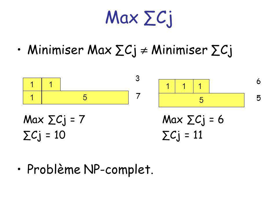 Max Cj Minimiser Max Cj Minimiser Cj Max Cj = 7 Max Cj = 6 Cj = 10 Cj = 11 Problème NP-complet. 1 1 1 5 3 7 5 111 6 5