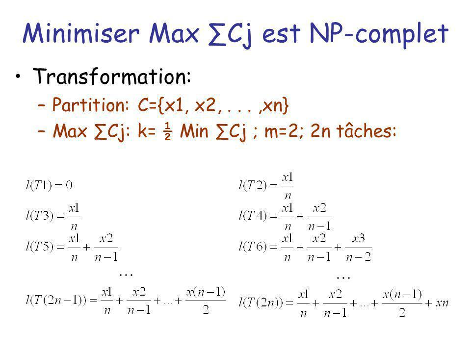 Minimiser Max Cj est NP-complet tâches ce long.