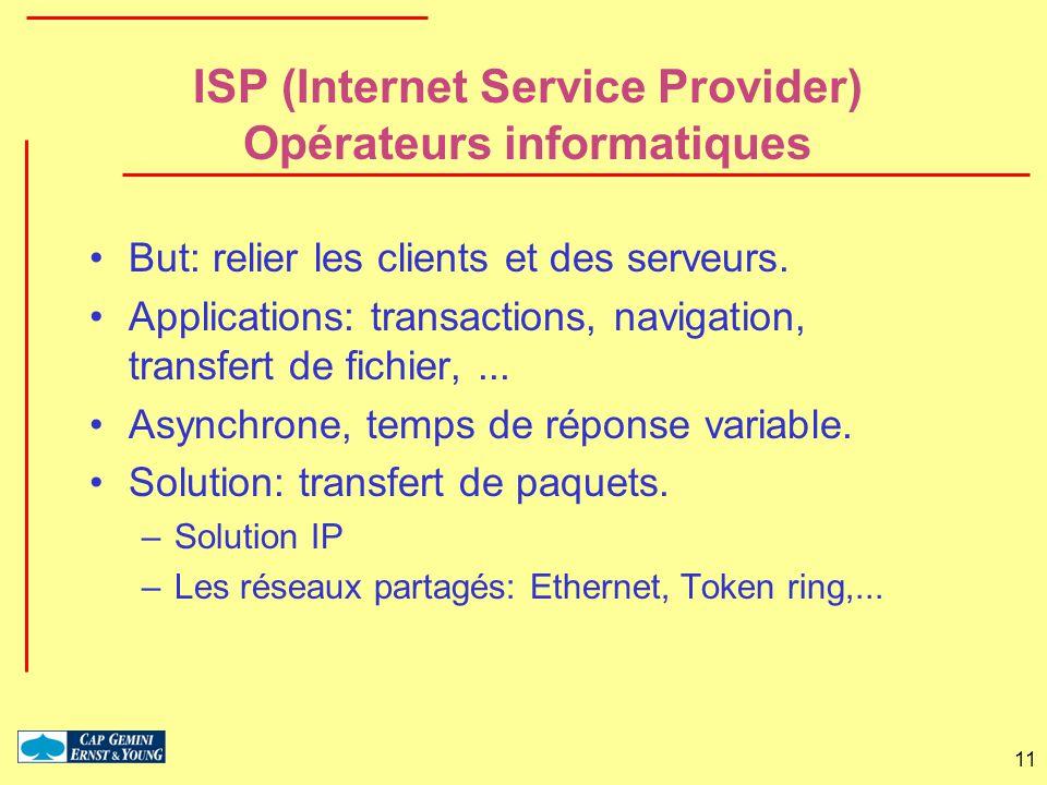 11 ISP (Internet Service Provider) Opérateurs informatiques But: relier les clients et des serveurs. Applications: transactions, navigation, transfert