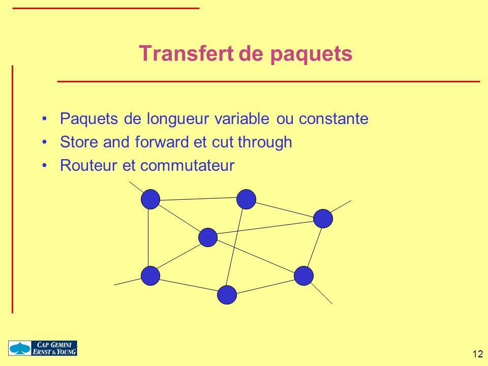12 Transfert de paquets Paquets de longueur variable ou constante Store and forward et cut through Routeur et commutateur