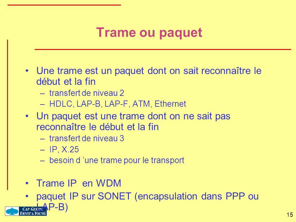15 Trame ou paquet Une trame est un paquet dont on sait reconnaître le début et la fin –transfert de niveau 2 –HDLC, LAP-B, LAP-F, ATM, Ethernet Un pa