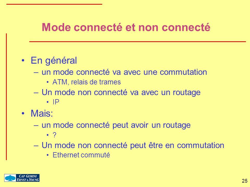 25 Mode connecté et non connecté En général –un mode connecté va avec une commutation ATM, relais de trames –Un mode non connecté va avec un routage I