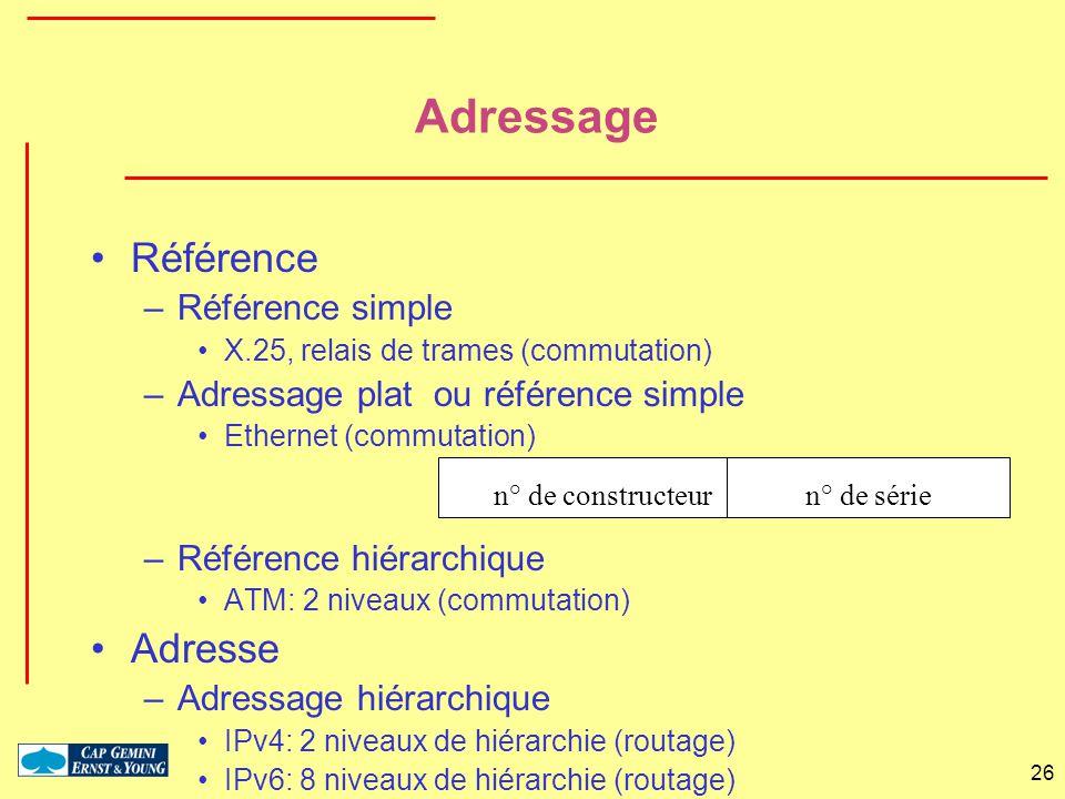 26 Adressage Référence –Référence simple X.25, relais de trames (commutation) –Adressage plat ou référence simple Ethernet (commutation) –Référence hi