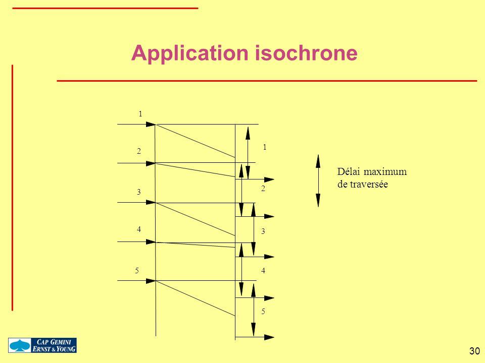 30 1 2 3 4 5 1 2 3 4 5 Délai maximum de traversée Application isochrone
