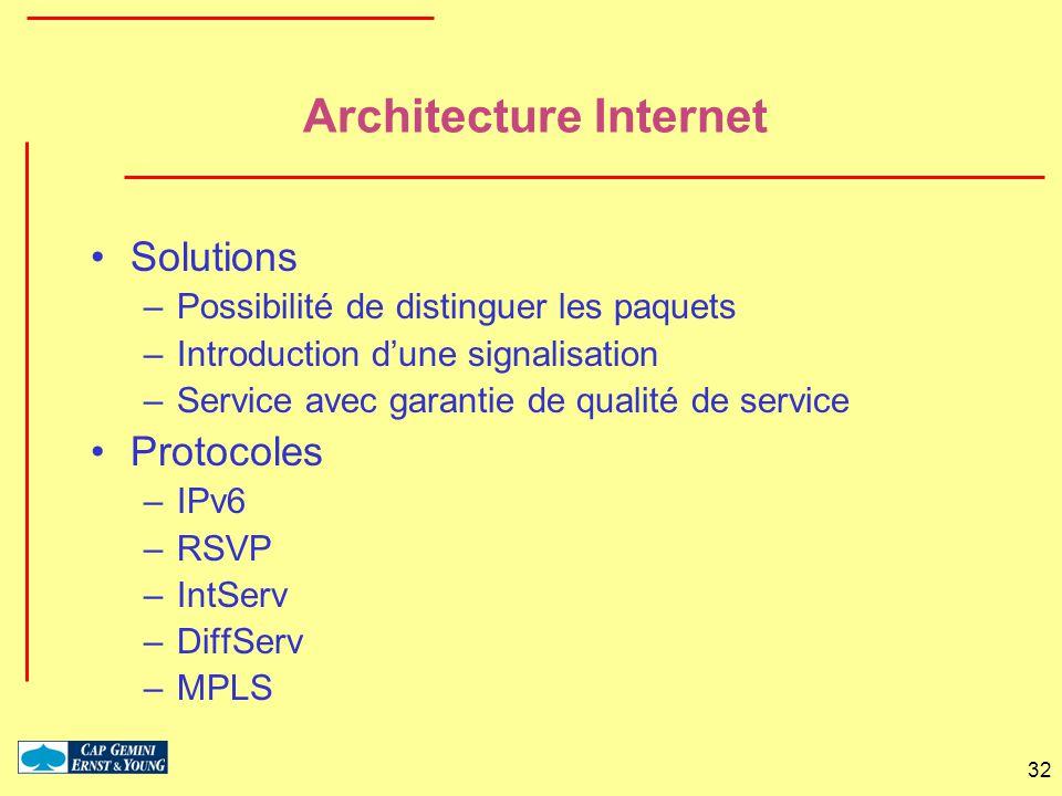 32 Architecture Internet Solutions –Possibilité de distinguer les paquets –Introduction dune signalisation –Service avec garantie de qualité de servic