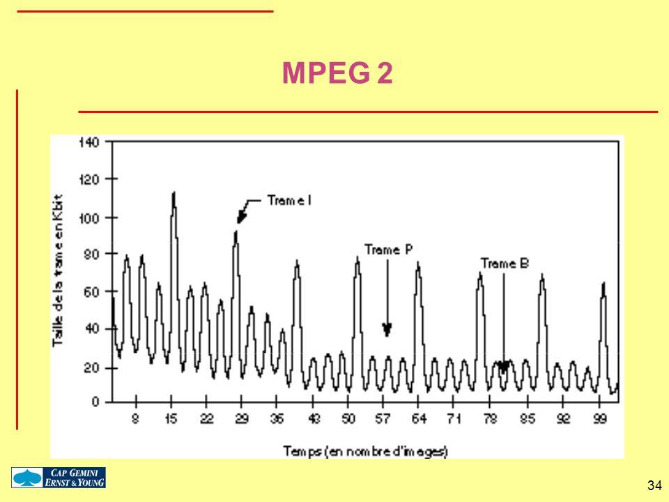 34 MPEG 2