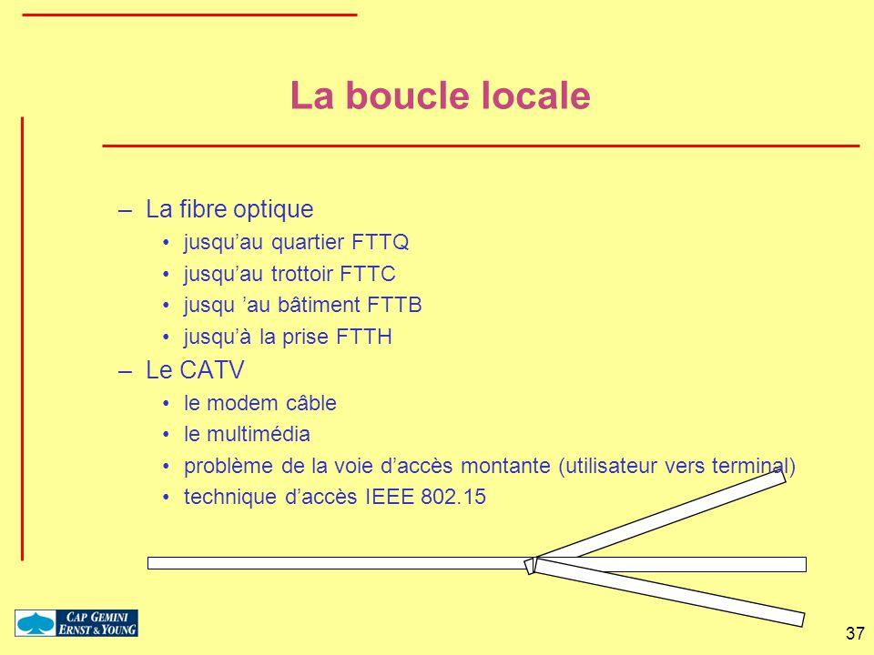 37 La boucle locale –La fibre optique jusquau quartier FTTQ jusquau trottoir FTTC jusqu au bâtiment FTTB jusquà la prise FTTH –Le CATV le modem câble