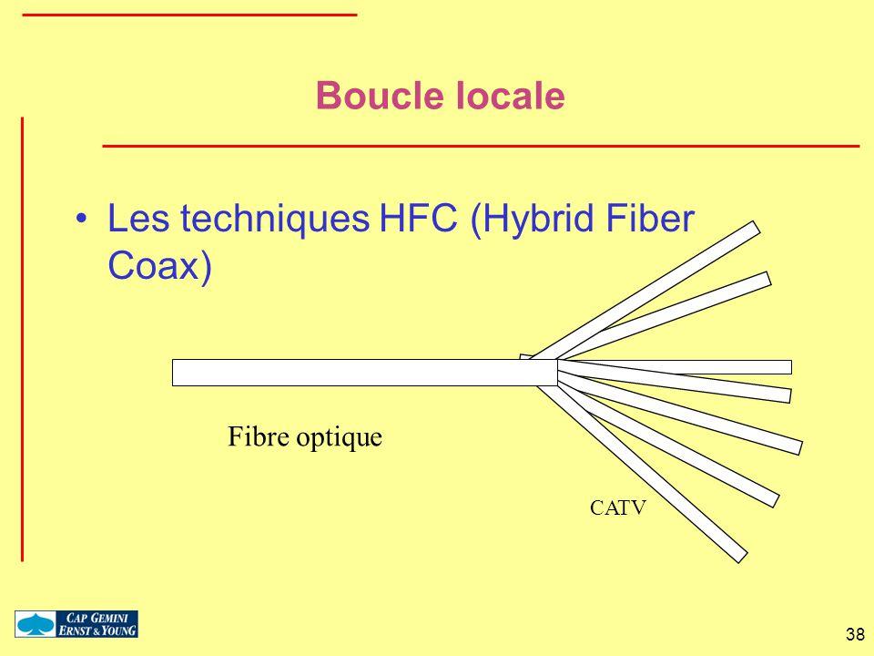 38 Boucle locale Les techniques HFC (Hybrid Fiber Coax) Fibre optique CATV