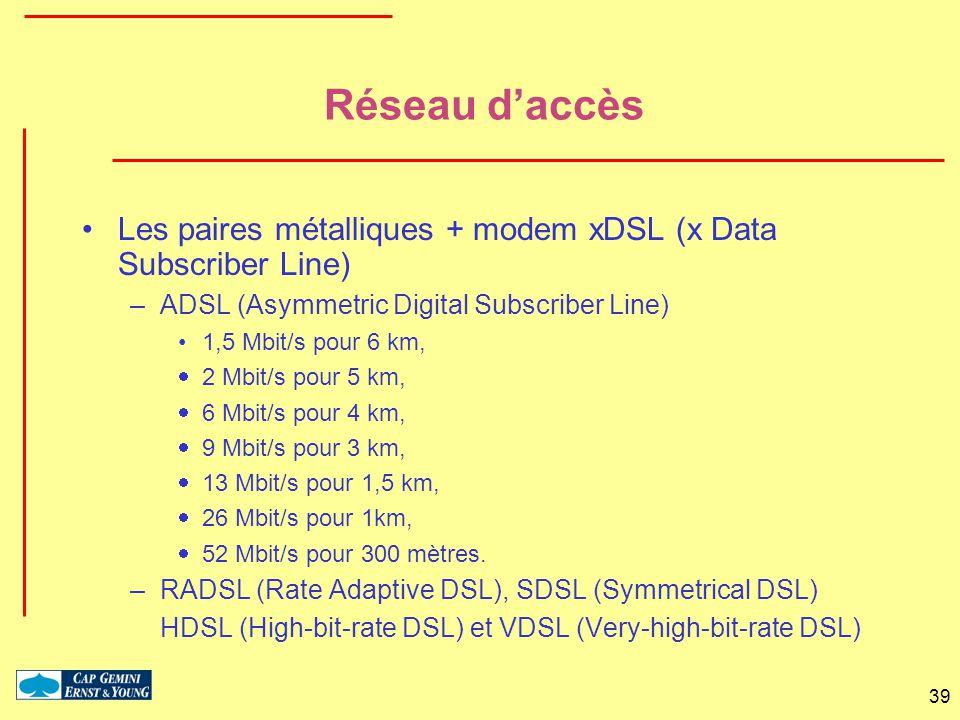 39 Réseau daccès Les paires métalliques + modem xDSL (x Data Subscriber Line) –ADSL (Asymmetric Digital Subscriber Line) 1,5 Mbit/s pour 6 km, 2 Mbit/