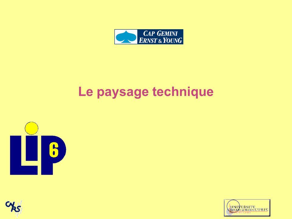 15 Trame ou paquet Une trame est un paquet dont on sait reconnaître le début et la fin –transfert de niveau 2 –HDLC, LAP-B, LAP-F, ATM, Ethernet Un paquet est une trame dont on ne sait pas reconnaître le début et la fin –transfert de niveau 3 –IP, X.25 –besoin d une trame pour le transport Trame IP en WDM paquet IP sur SONET (encapsulation dans PPP ou LAP-B)