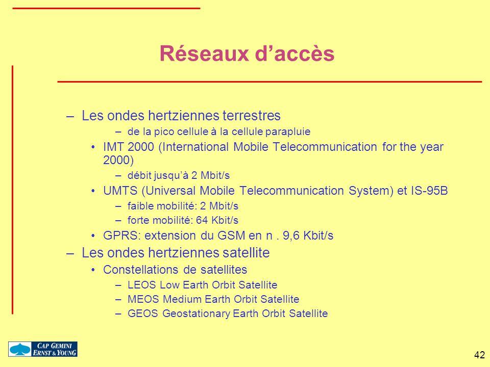 42 Réseaux daccès –Les ondes hertziennes terrestres –de la pico cellule à la cellule parapluie IMT 2000 (International Mobile Telecommunication for th