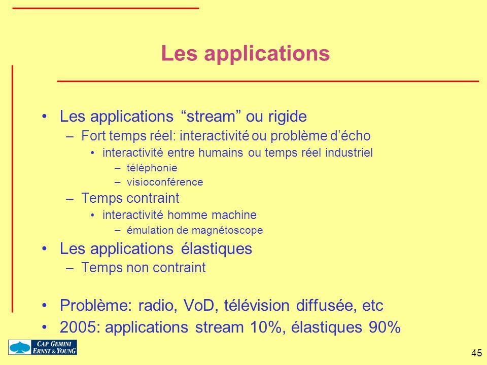 45 Les applications Les applications stream ou rigide –Fort temps réel: interactivité ou problème décho interactivité entre humains ou temps réel indu