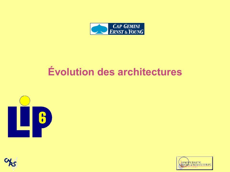 Évolution des architectures