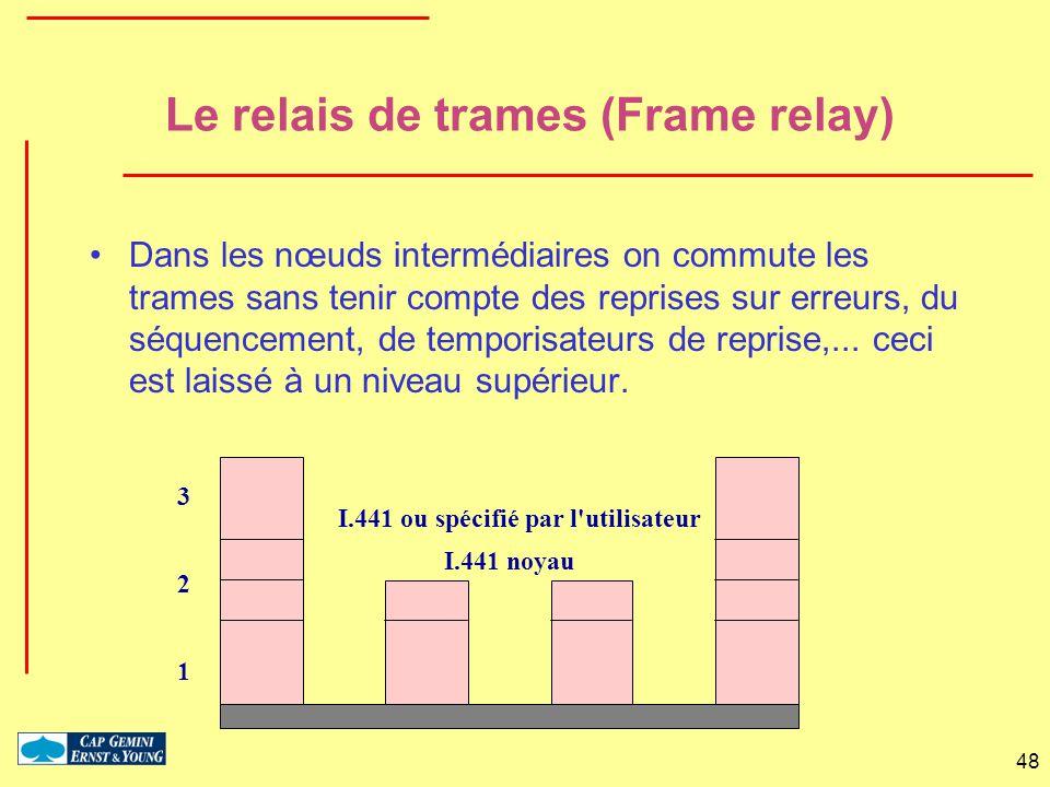48 I.441 noyau I.441 ou spécifié par l'utilisateur 2 1 3 Le relais de trames (Frame relay) Dans les nœuds intermédiaires on commute les trames sans te