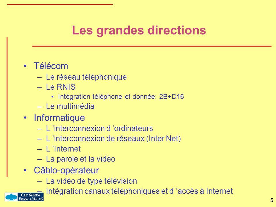 5 Les grandes directions Télécom –Le réseau téléphonique –Le RNIS Intégration téléphone et donnée: 2B+D16 –Le multimédia Informatique –L interconnexio