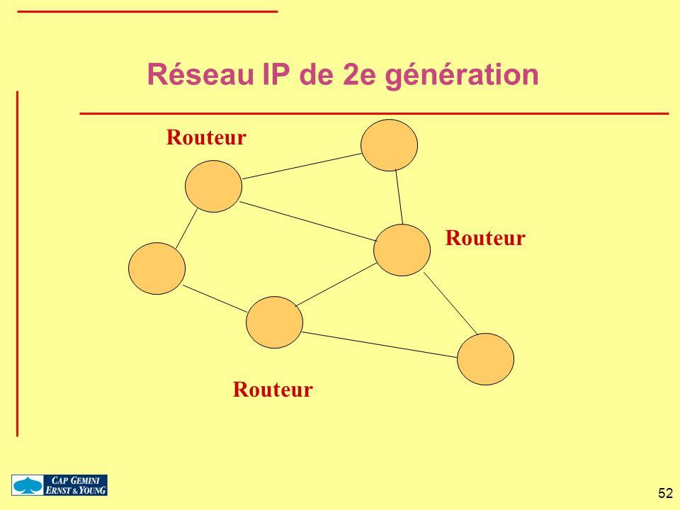 52 Réseau IP de 2e génération Routeur