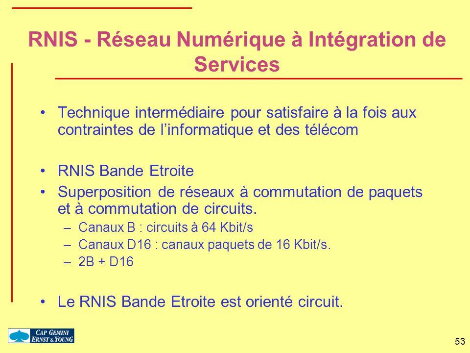 53 RNIS - Réseau Numérique à Intégration de Services Technique intermédiaire pour satisfaire à la fois aux contraintes de linformatique et des télécom