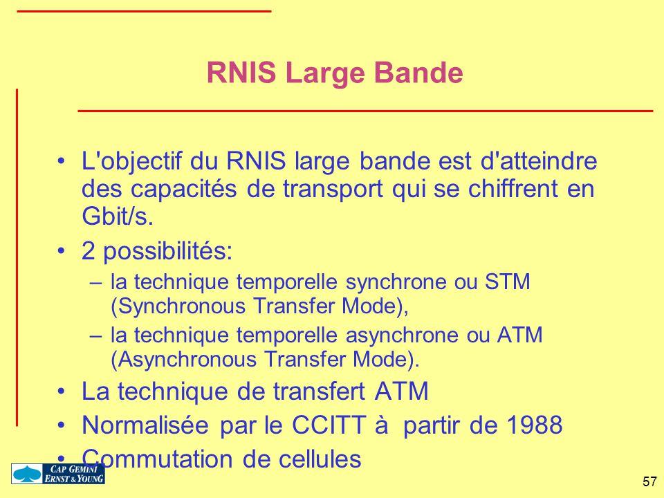 57 RNIS Large Bande L'objectif du RNIS large bande est d'atteindre des capacités de transport qui se chiffrent en Gbit/s. 2 possibilités: –la techniqu