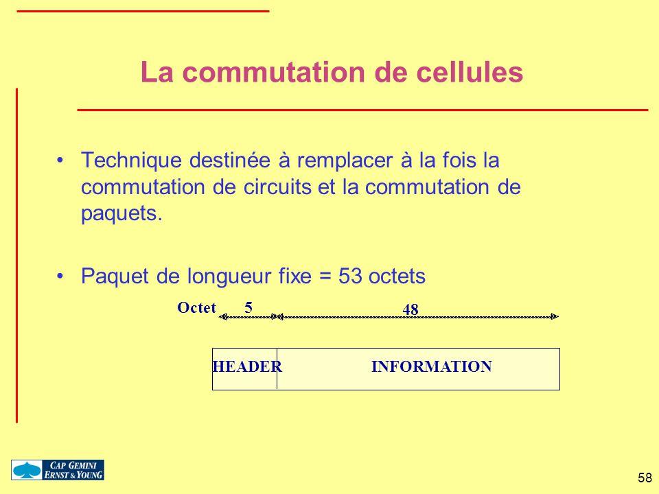 58 Octet HEADERINFORMATION 5 48 La commutation de cellules Technique destinée à remplacer à la fois la commutation de circuits et la commutation de pa