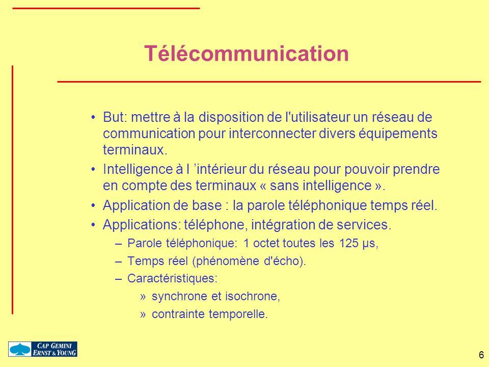 6 Télécommunication But: mettre à la disposition de l'utilisateur un réseau de communication pour interconnecter divers équipements terminaux. Intelli