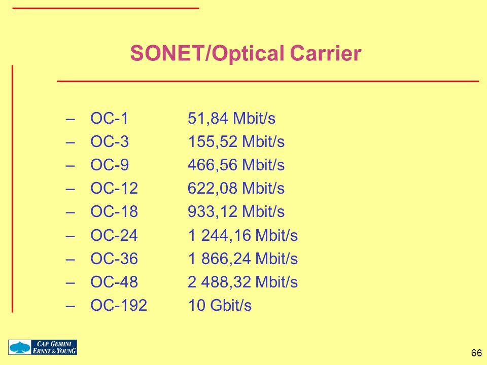 66 SONET/Optical Carrier –OC-151,84 Mbit/s –OC-3155,52 Mbit/s –OC-9466,56 Mbit/s –OC-12622,08 Mbit/s –OC-18933,12 Mbit/s –OC-241 244,16 Mbit/s –OC-361