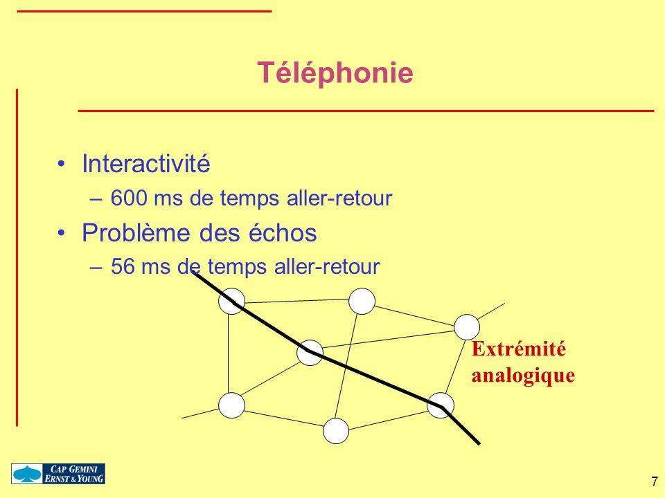 7 Extrémité analogique Téléphonie Interactivité –600 ms de temps aller-retour Problème des échos –56 ms de temps aller-retour