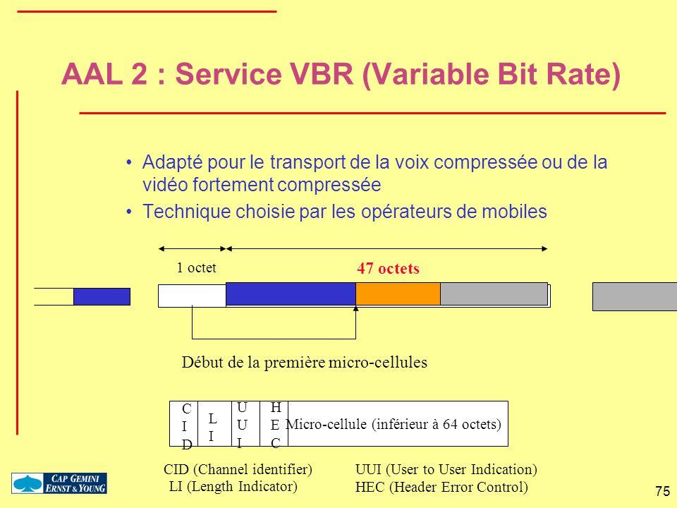 75 47 octets AAL 2 : Service VBR (Variable Bit Rate) Adapté pour le transport de la voix compressée ou de la vidéo fortement compressée Technique choi