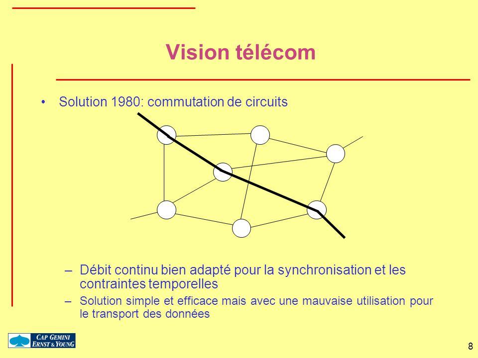 8 Vision télécom Solution 1980: commutation de circuits –Débit continu bien adapté pour la synchronisation et les contraintes temporelles –Solution si