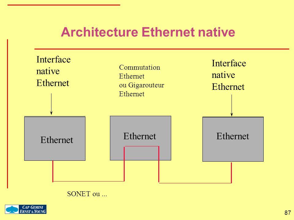 87 Ethernet SONET ou... Commutation Ethernet ou Gigarouteur Ethernet Interface native Ethernet Interface native Ethernet Architecture Ethernet native
