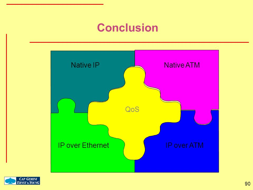 90 Conclusion Native ATM QoS Native IP IP over EthernetIP over ATM