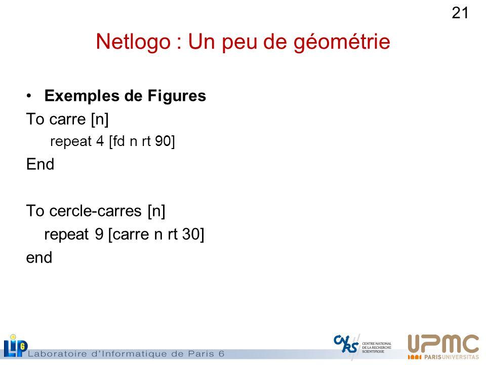 21 Netlogo : Un peu de géométrie Exemples de Figures To carre [n] repeat 4 [fd n rt 90] End To cercle-carres [n] repeat 9 [carre n rt 30] end