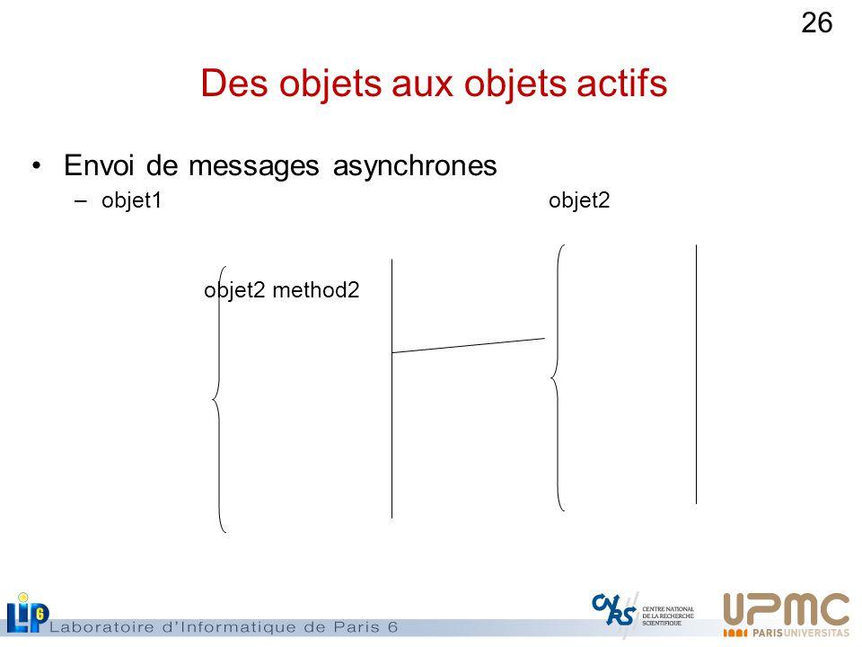 26 Des objets aux objets actifs Envoi de messages asynchrones –objet1 objet2 objet2 method2