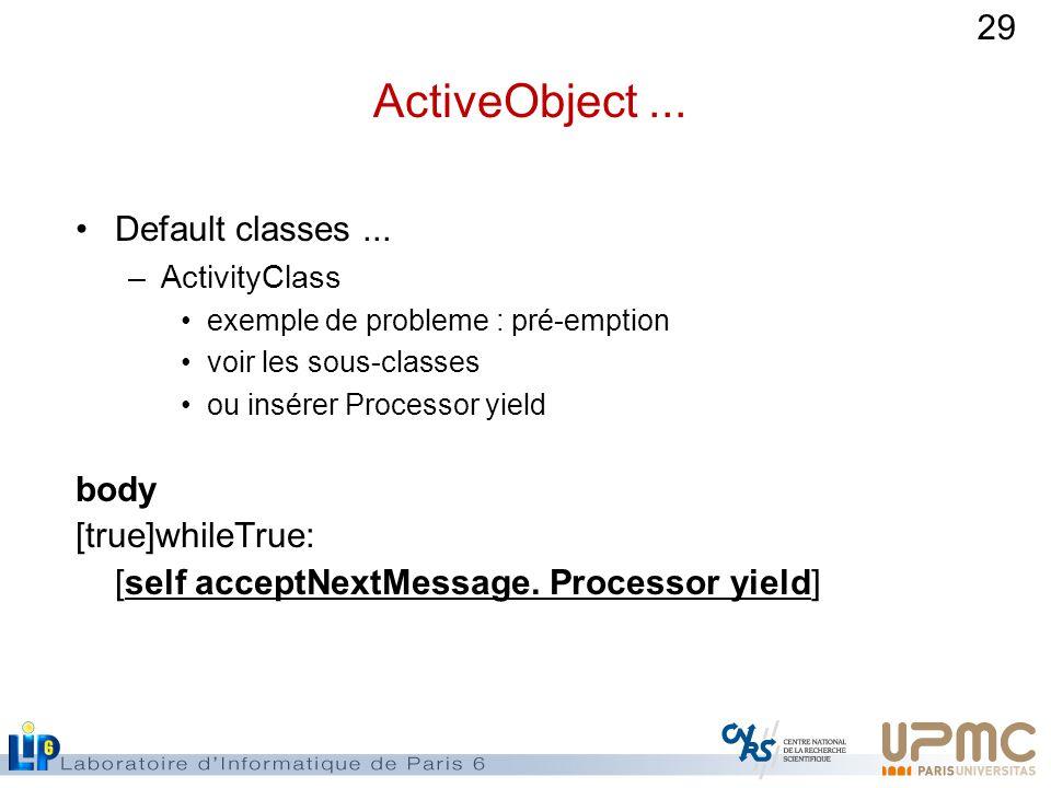 29 ActiveObject...Default classes...