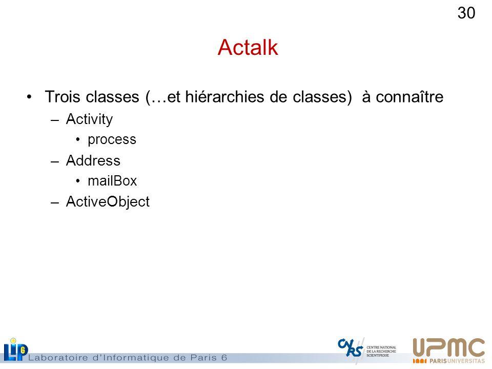 30 Actalk Trois classes (…et hiérarchies de classes) à connaître –Activity process –Address mailBox –ActiveObject