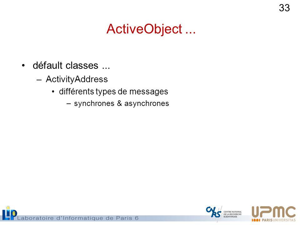 33 ActiveObject...défault classes...