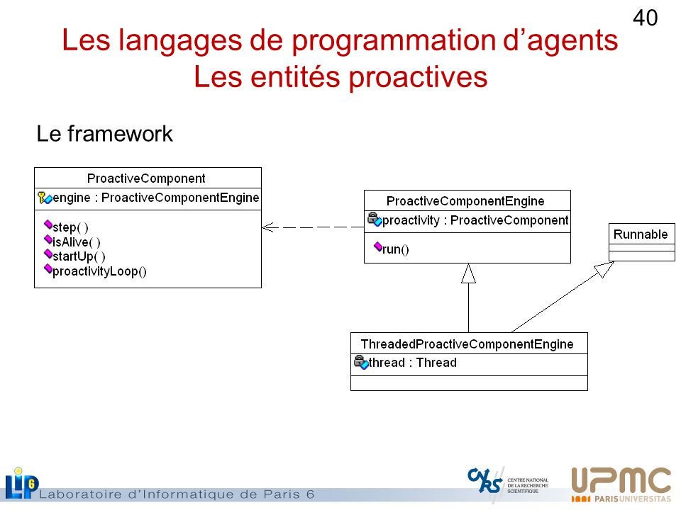 40 Les langages de programmation dagents Les entités proactives Le framework