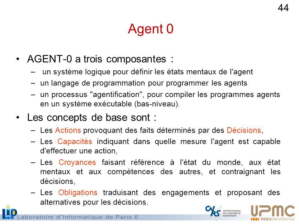 44 Agent 0 AGENT-0 a trois composantes : – un système logique pour définir les états mentaux de l agent –un langage de programmation pour programmer les agents –un processus agentification , pour compiler les programmes agents en un système exécutable (bas-niveau).
