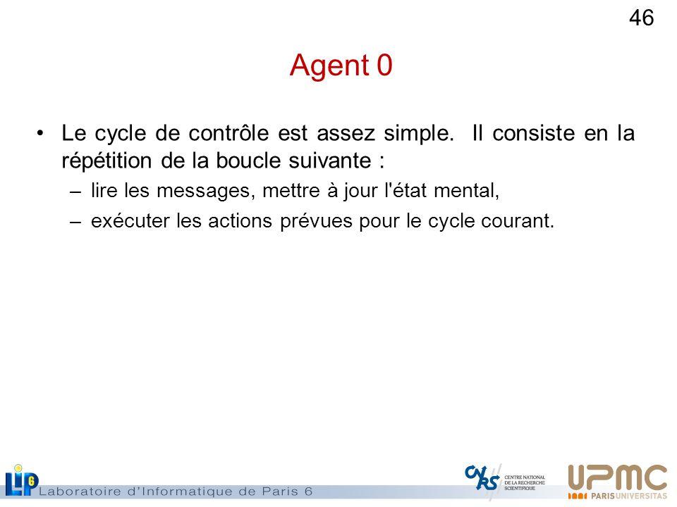 46 Agent 0 Le cycle de contrôle est assez simple.