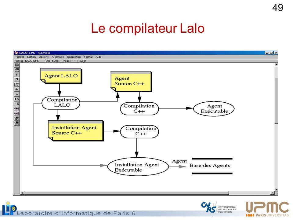 49 Le compilateur Lalo