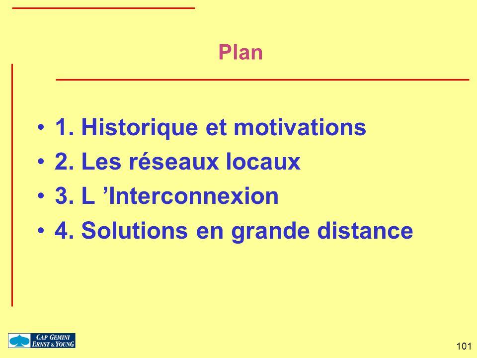101 Plan 1. Historique et motivations 2. Les réseaux locaux 3. L Interconnexion 4. Solutions en grande distance