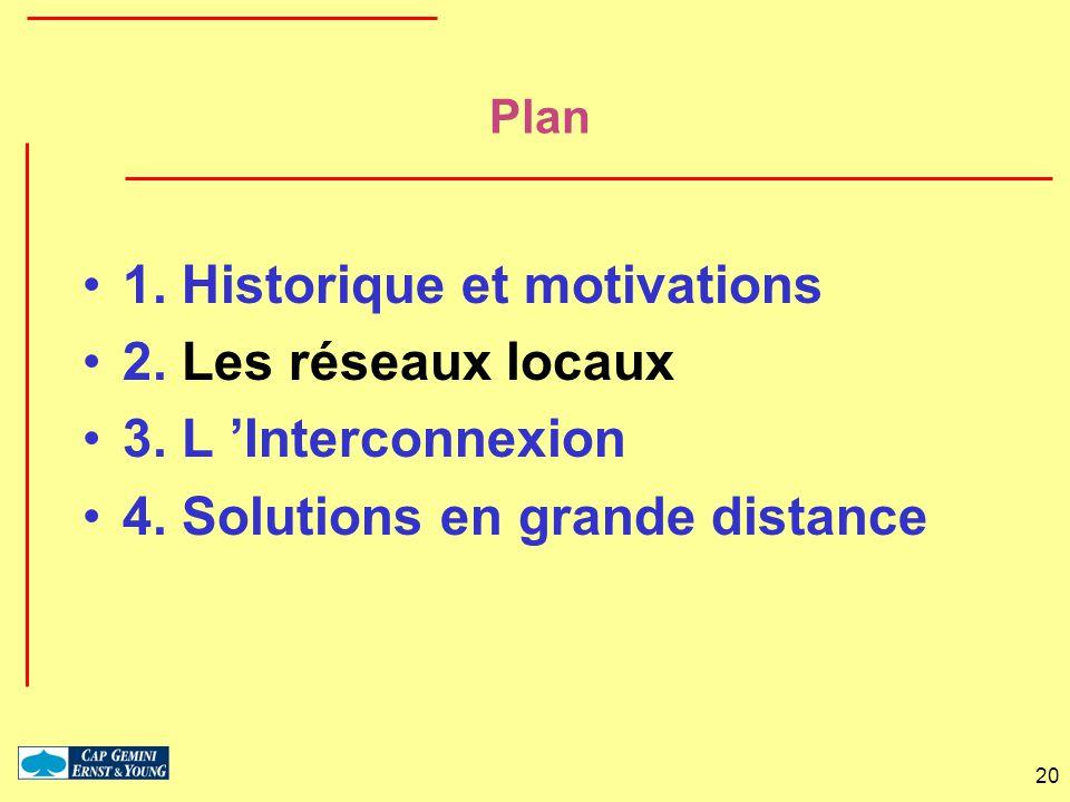 20 Plan 1. Historique et motivations 2. Les réseaux locaux 3. L Interconnexion 4. Solutions en grande distance
