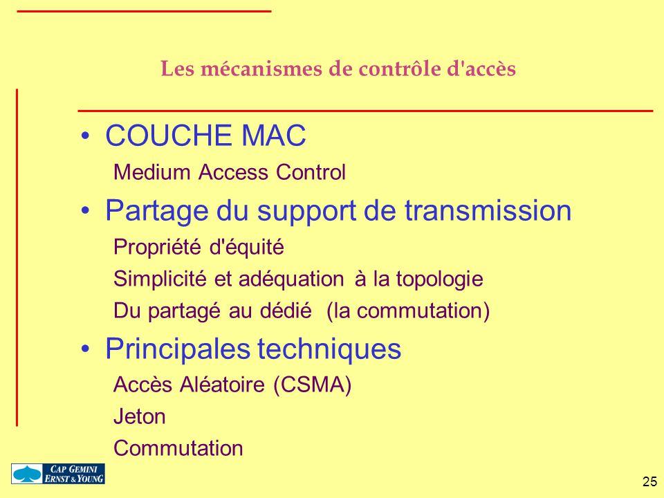 25 Les mécanismes de contrôle d'accès COUCHE MAC Medium Access Control Partage du support de transmission Propriété d'équité Simplicité et adéquation