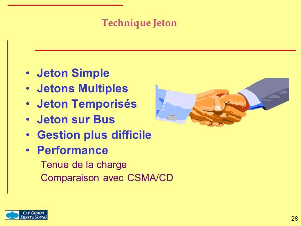 28 Technique Jeton Jeton Simple Jetons Multiples Jeton Temporisés Jeton sur Bus Gestion plus difficile Performance Tenue de la charge Comparaison avec