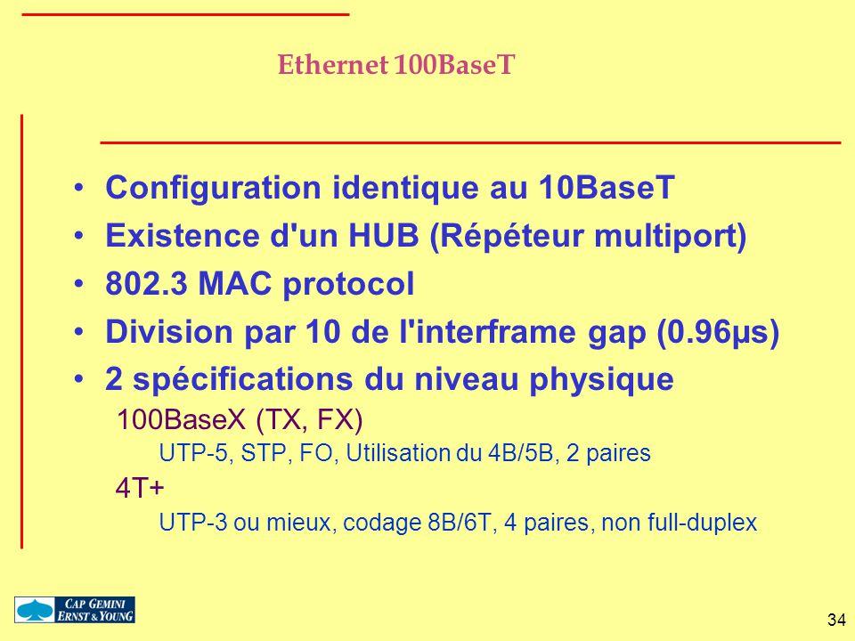 34 Ethernet 100BaseT Configuration identique au 10BaseT Existence d'un HUB (Répéteur multiport) 802.3 MAC protocol Division par 10 de l'interframe gap