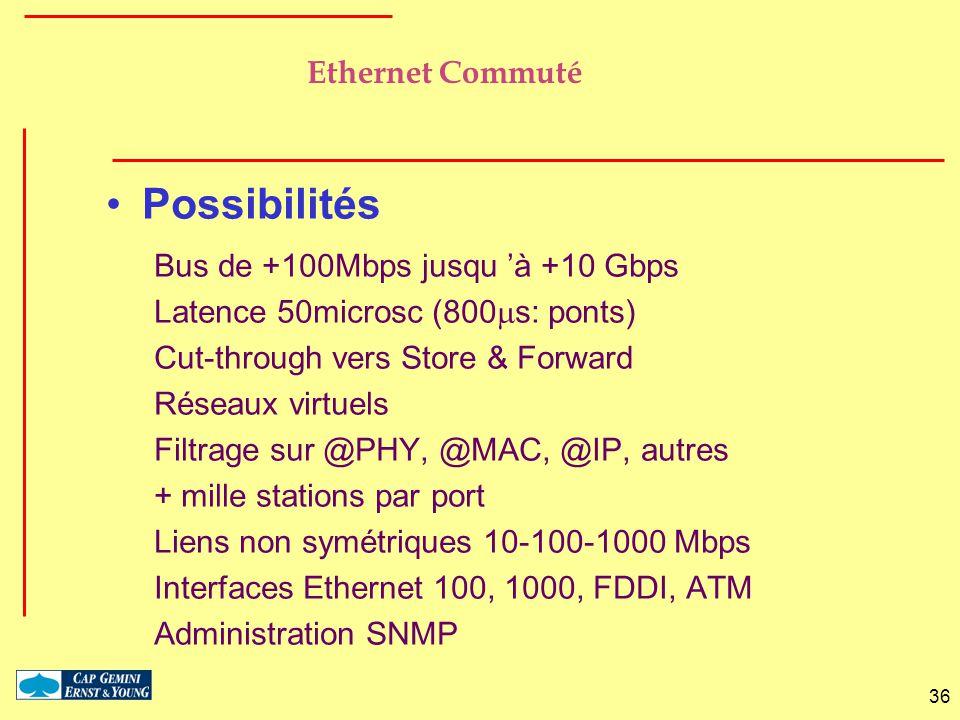 36 Ethernet Commuté Possibilités Bus de +100Mbps jusqu à +10 Gbps Latence 50microsc (800 s: ponts) Cut-through vers Store & Forward Réseaux virtuels F