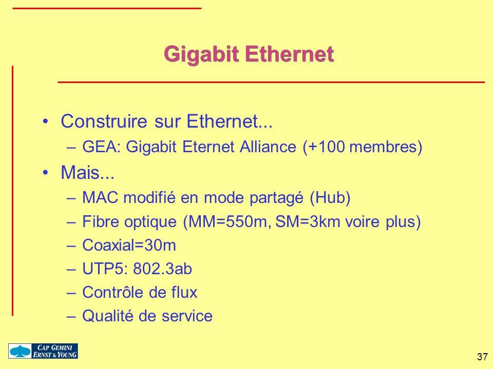 37 Gigabit Ethernet Construire sur Ethernet... –GEA: Gigabit Eternet Alliance (+100 membres) Mais... –MAC modifié en mode partagé (Hub) –Fibre optique