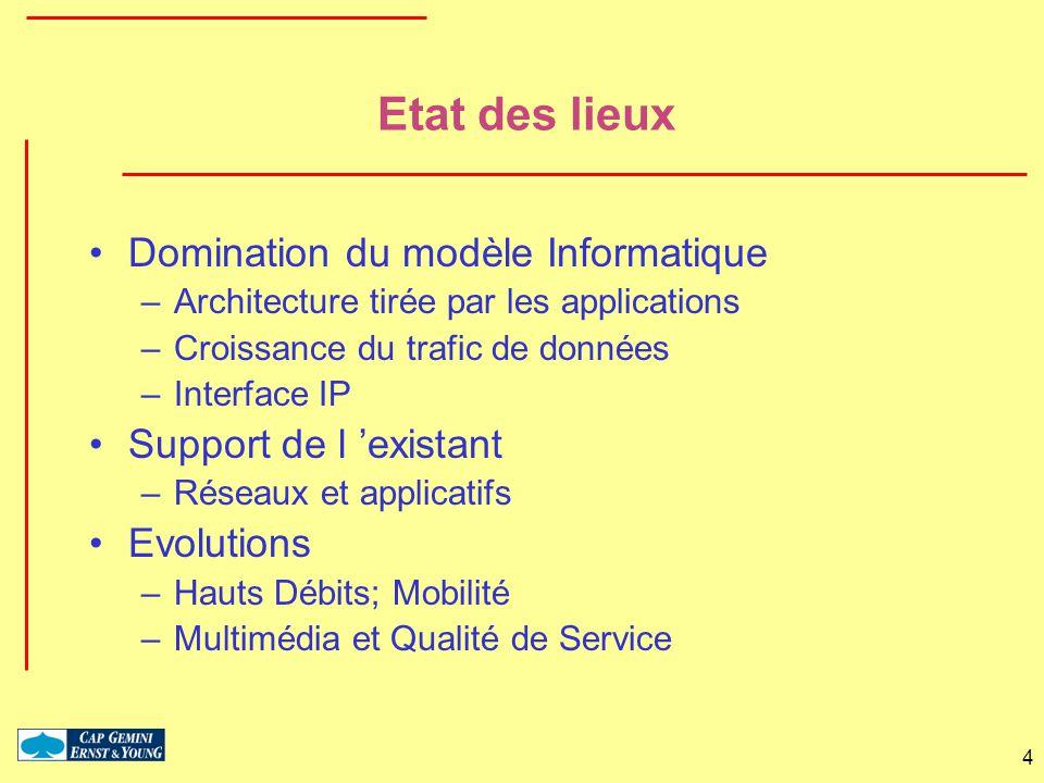 4 Etat des lieux Domination du modèle Informatique –Architecture tirée par les applications –Croissance du trafic de données –Interface IP Support de