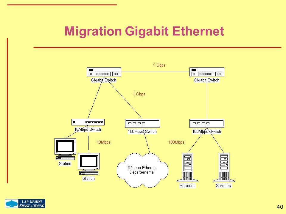 40 Migration Gigabit Ethernet