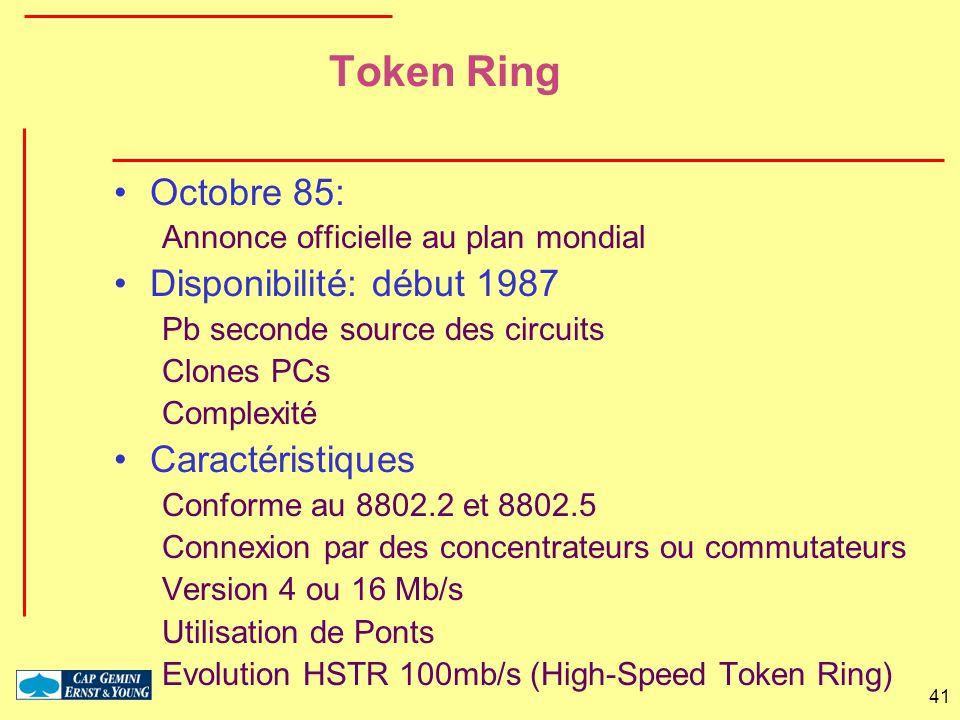 41 Token Ring Octobre 85: Annonce officielle au plan mondial Disponibilité: début 1987 Pb seconde source des circuits Clones PCs Complexité Caractéris